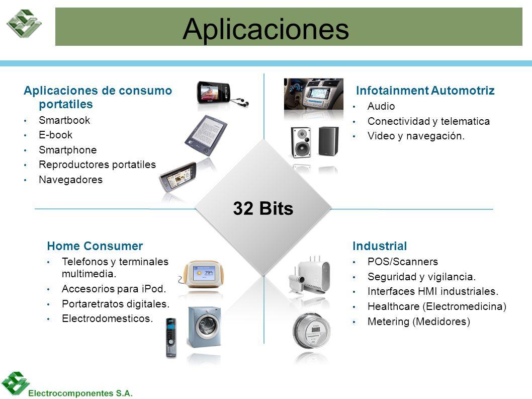 Aplicaciones 32 Bits Aplicaciones de consumo portatiles