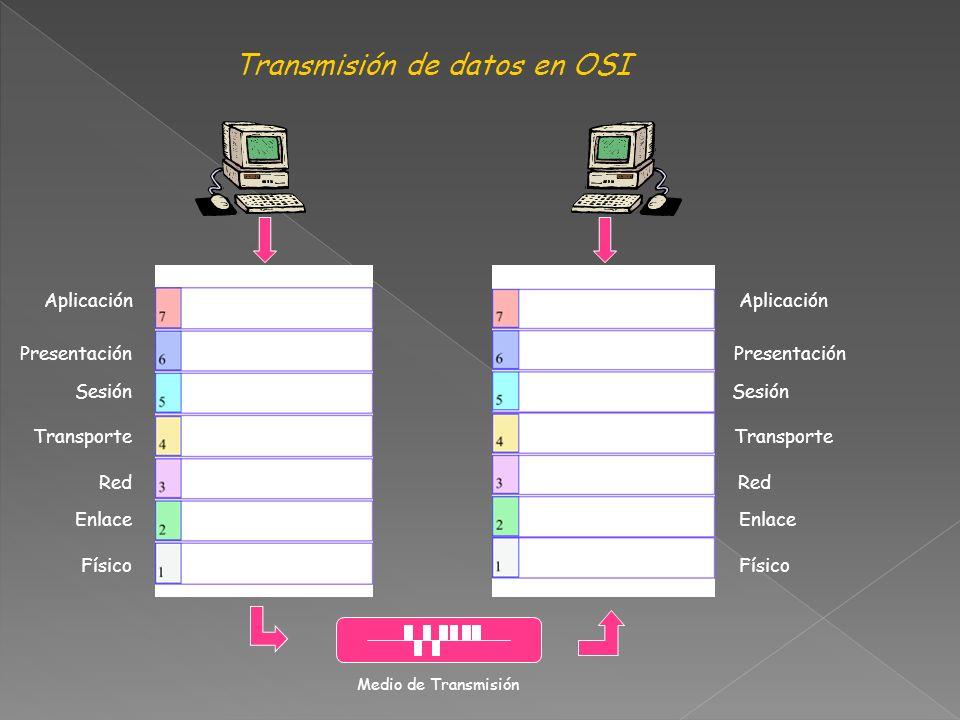 Transmisión de datos en OSI