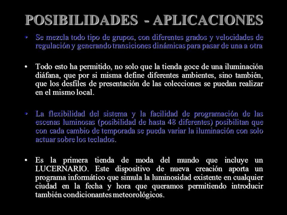 POSIBILIDADES - APLICACIONES