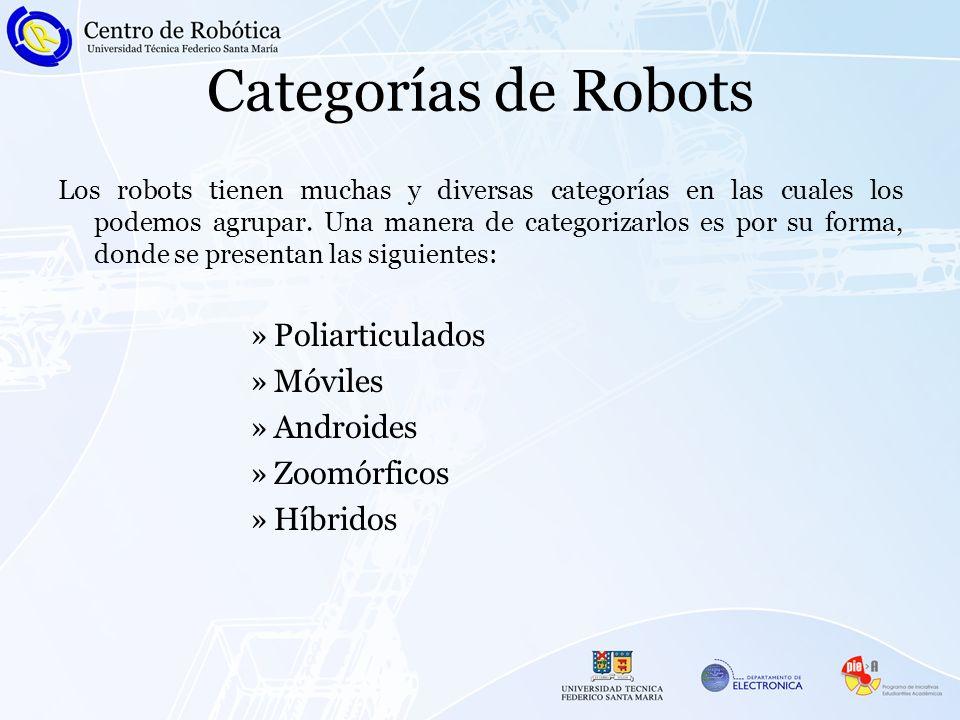 Categorías de Robots Poliarticulados Móviles Androides Zoomórficos