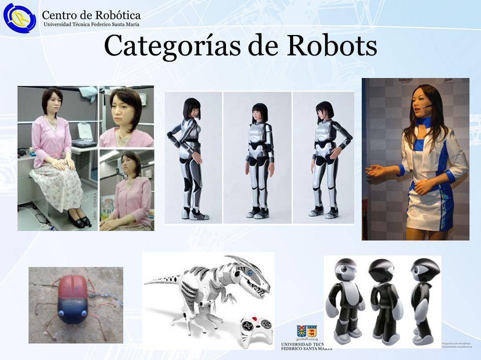 Categorías de Robots