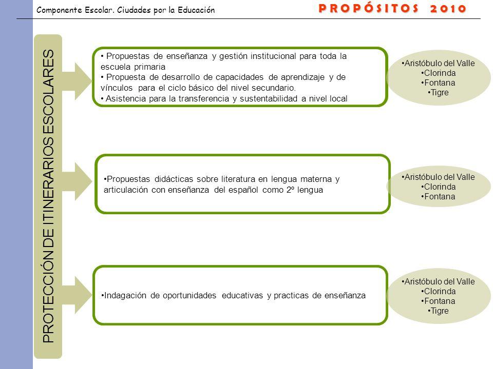 PROTECCIÓN DE ITINERARIOS ESCOLARES