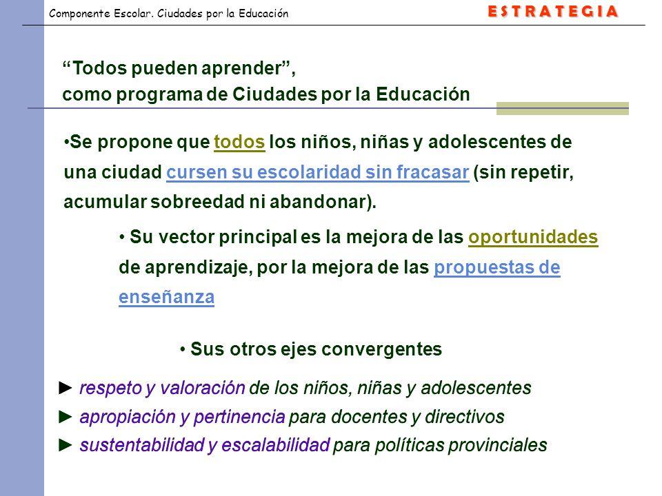 Todos pueden aprender , como programa de Ciudades por la Educación