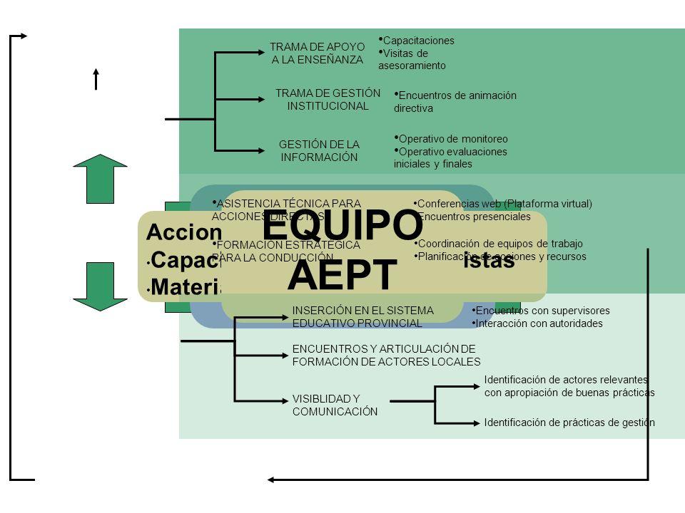 EQUIPO AEPT PARA LA ESCUELA PARA EL FORTALECIMIENTO DEL EQUIPO LOCAL