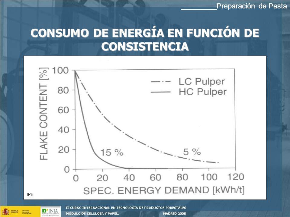 CONSUMO DE ENERGÍA EN FUNCIÓN DE CONSISTENCIA