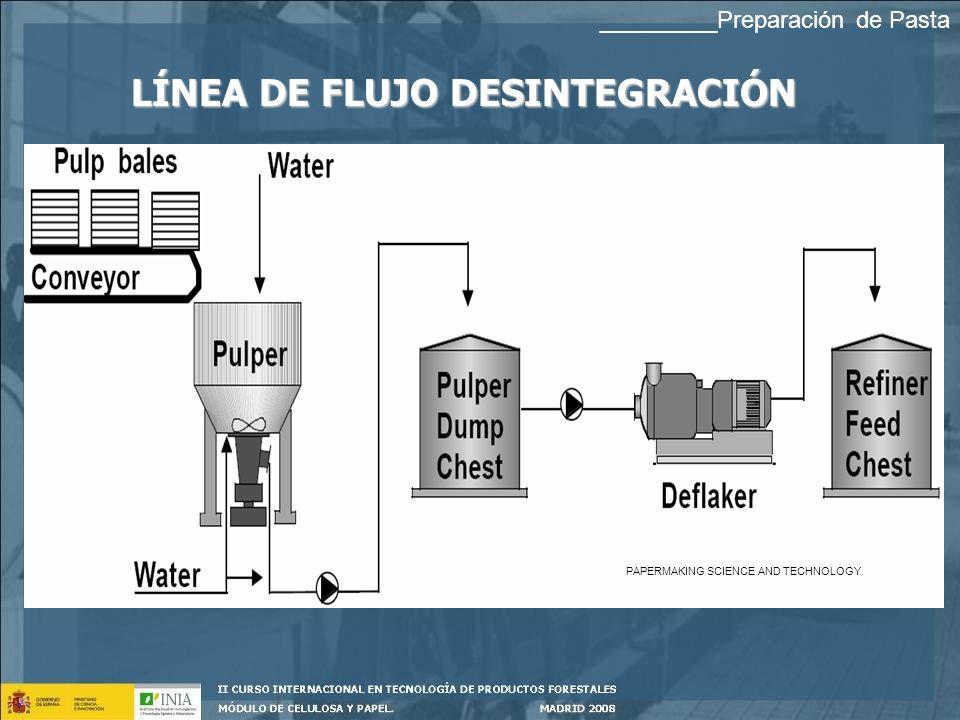 LÍNEA DE FLUJO DESINTEGRACIÓN