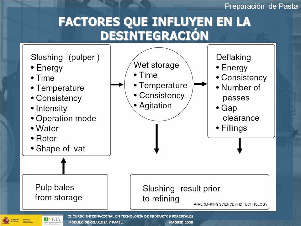 FACTORES QUE INFLUYEN EN LA DESINTEGRACIÓN