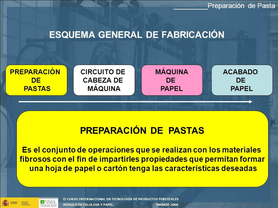 ESQUEMA GENERAL DE FABRICACIÓN PREPARACIÓN DE PASTAS