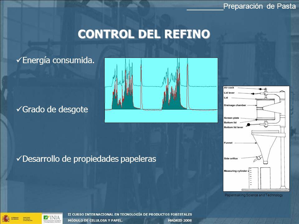 CONTROL DEL REFINO Energía consumida. Grado de desgote