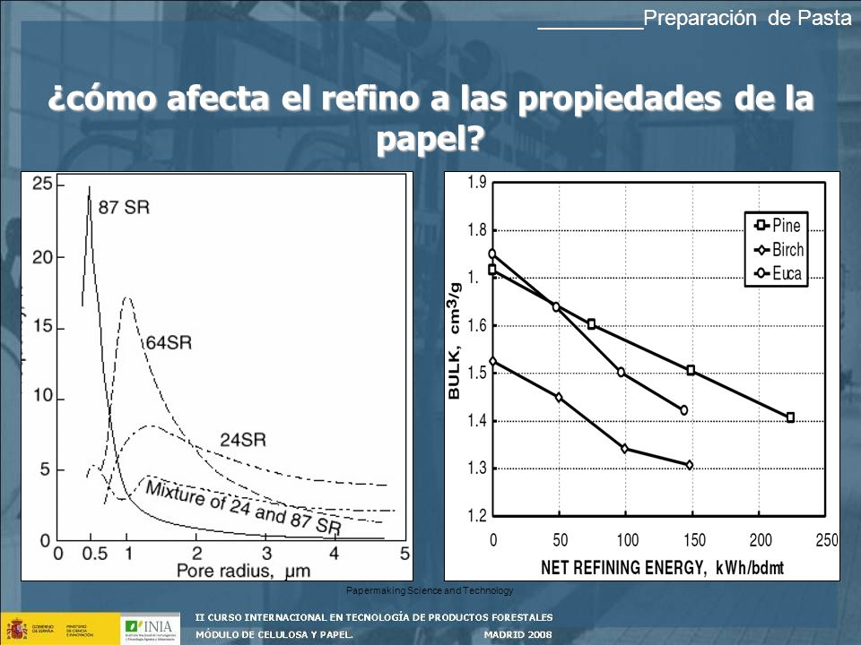 ¿cómo afecta el refino a las propiedades de la papel
