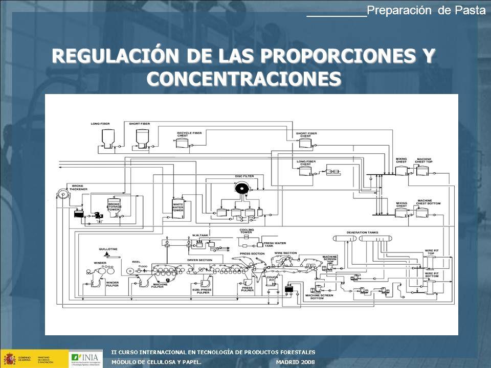 REGULACIÓN DE LAS PROPORCIONES Y CONCENTRACIONES