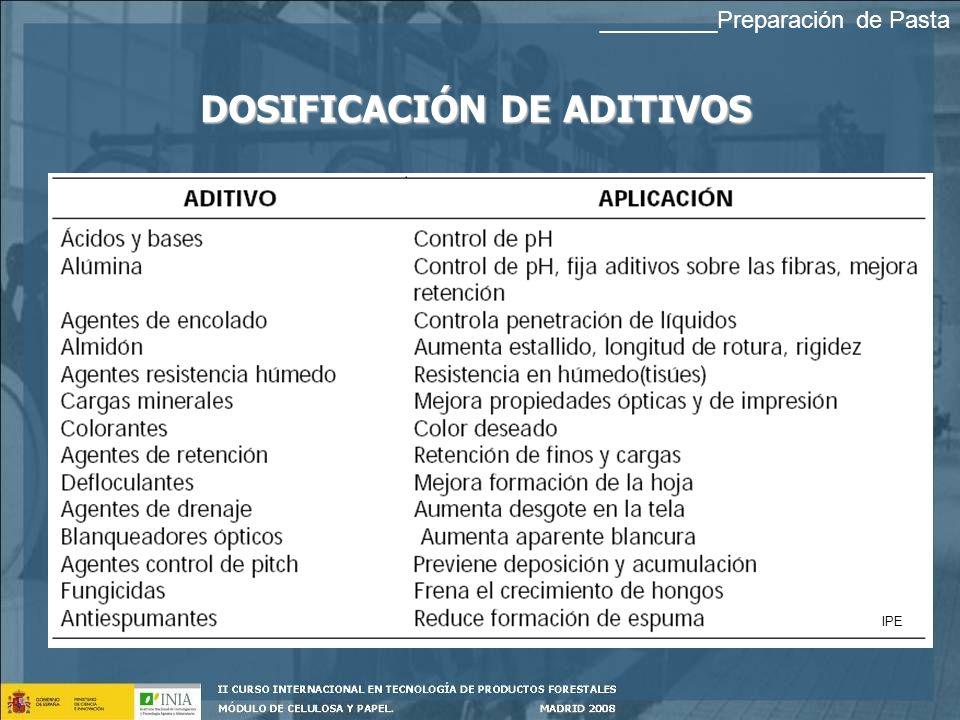 DOSIFICACIÓN DE ADITIVOS