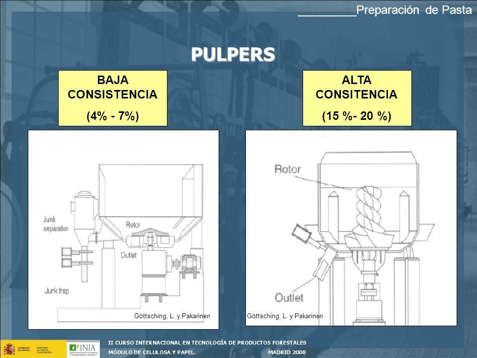 PULPERS _________Preparación de Pasta BAJA CONSISTENCIA (4% - 7%)