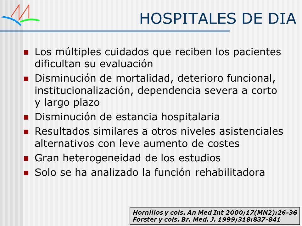HOSPITALES DE DIA Los múltiples cuidados que reciben los pacientes dificultan su evaluación.