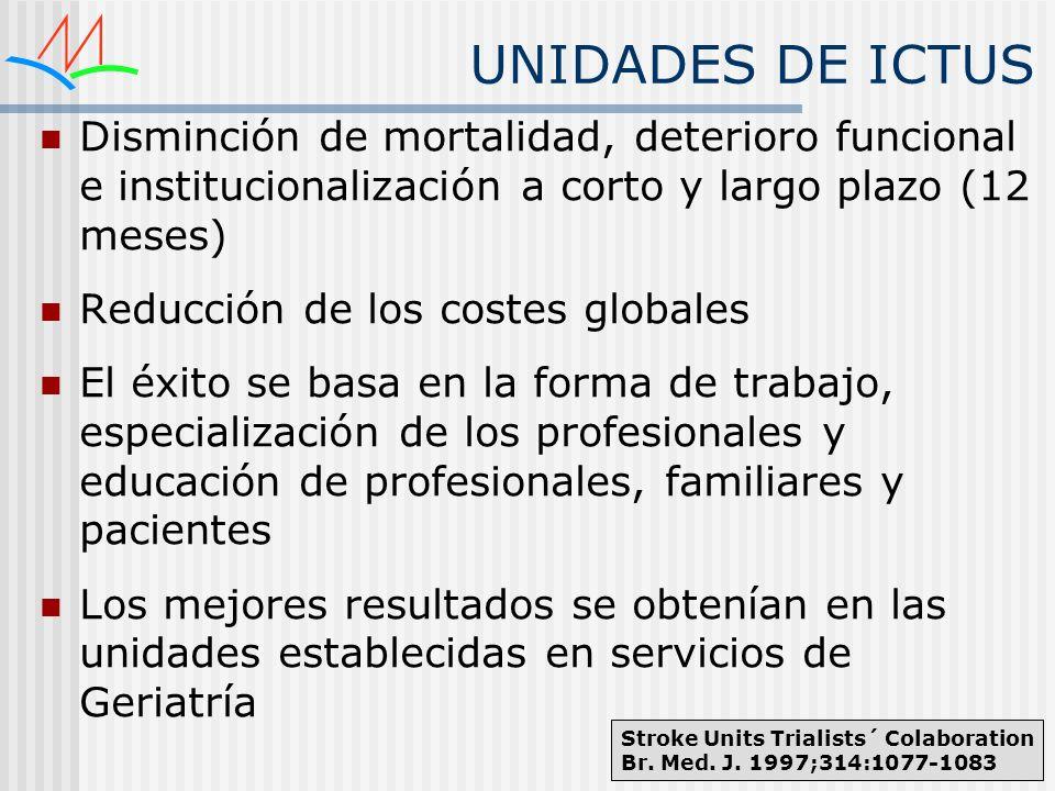 UNIDADES DE ICTUS Disminción de mortalidad, deterioro funcional e institucionalización a corto y largo plazo (12 meses)