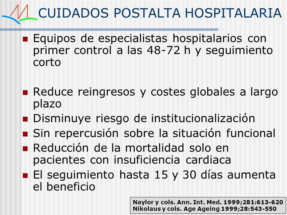 CUIDADOS POSTALTA HOSPITALARIA