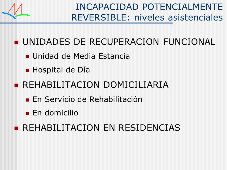 INCAPACIDAD POTENCIALMENTE REVERSIBLE: niveles asistenciales
