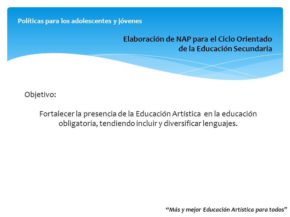 Elaboración de NAP para el Ciclo Orientado de la Educación Secundaria