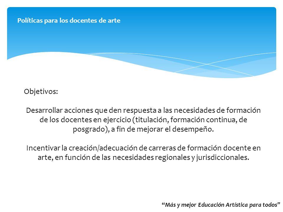 Políticas para los docentes de arte
