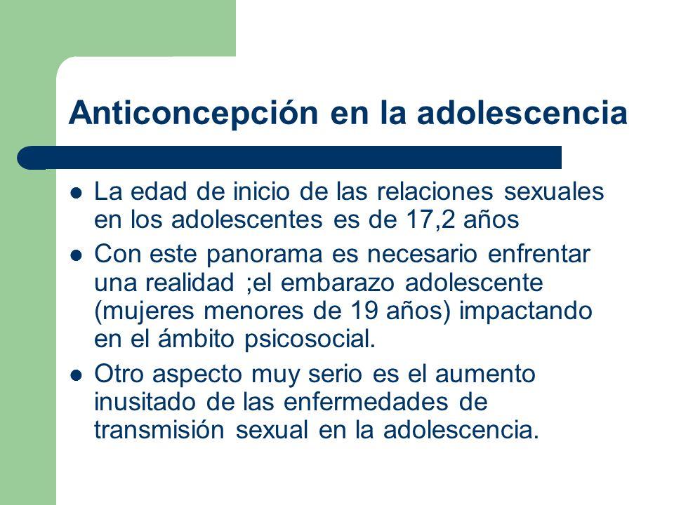 Anticoncepción en la adolescencia