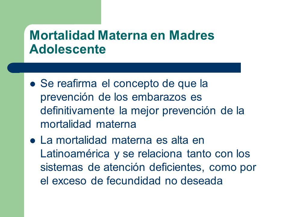 Mortalidad Materna en Madres Adolescente
