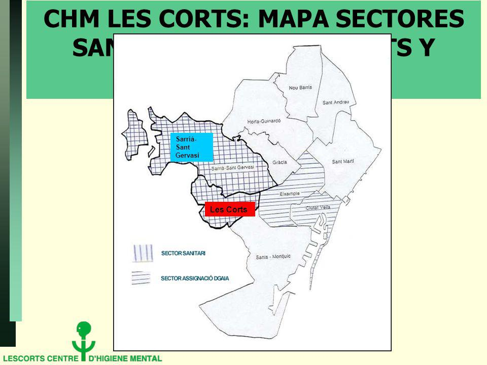 CHM LES CORTS: MAPA SECTORES SANITARIOS DE LES CORTS Y SARRIÀ-S