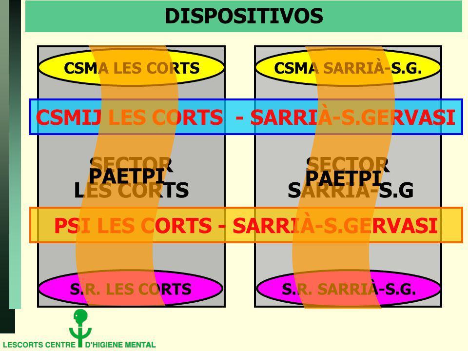 CSMIJ LES CORTS - SARRIÀ-S.GERVASI PSI LES CORTS - SARRIÀ-S.GERVASI