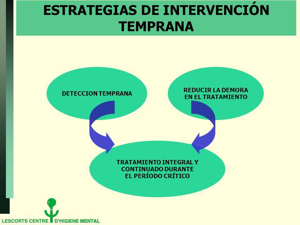 ESTRATEGIAS DE INTERVENCIÓN TEMPRANA