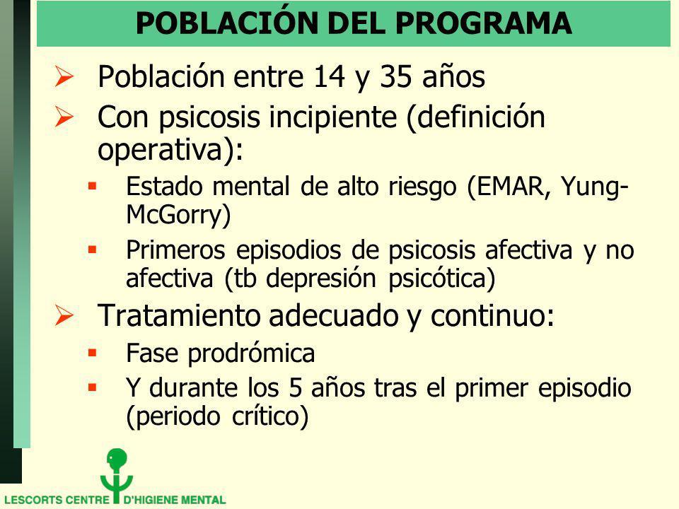 POBLACIÓN DEL PROGRAMA