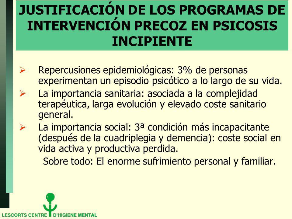JUSTIFICACIÓN DE LOS PROGRAMAS DE INTERVENCIÓN PRECOZ EN PSICOSIS INCIPIENTE