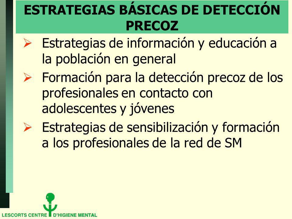 ESTRATEGIAS BÁSICAS DE DETECCIÓN PRECOZ