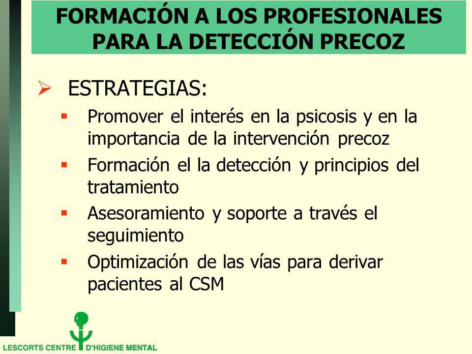 FORMACIÓN A LOS PROFESIONALES PARA LA DETECCIÓN PRECOZ