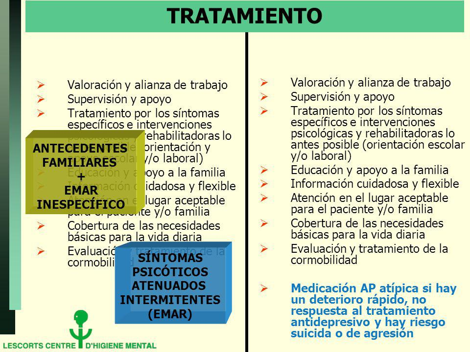 TRATAMIENTO Valoración y alianza de trabajo
