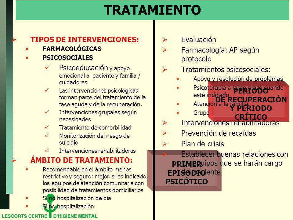 TRATAMIENTO TIPOS DE INTERVENCIONES: