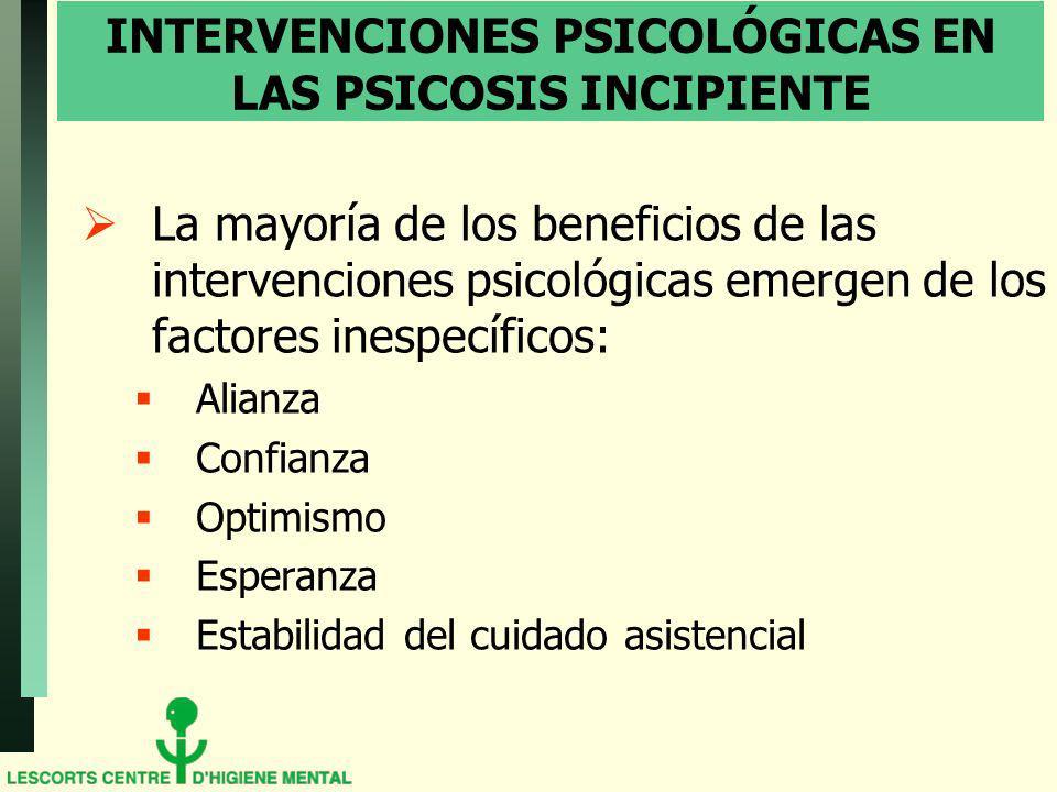 INTERVENCIONES PSICOLÓGICAS EN LAS PSICOSIS INCIPIENTE