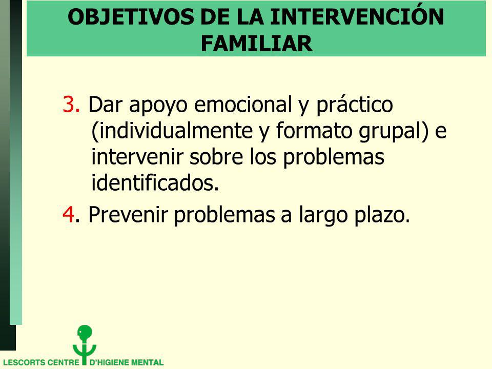 OBJETIVOS DE LA INTERVENCIÓN FAMILIAR