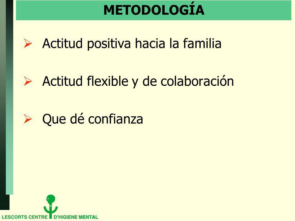 METODOLOGÍA Actitud positiva hacia la familia Actitud flexible y de colaboración Que dé confianza