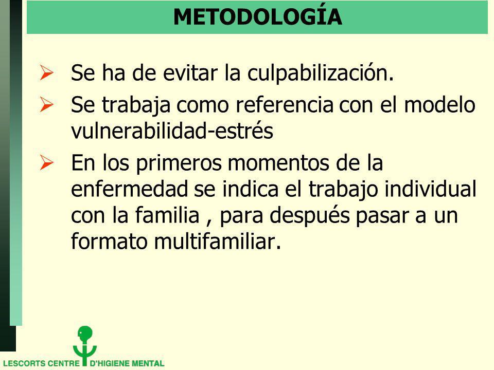METODOLOGÍA Se ha de evitar la culpabilización. Se trabaja como referencia con el modelo vulnerabilidad-estrés.