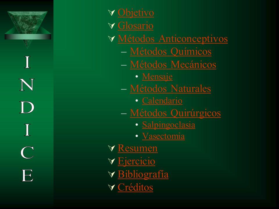 INDICE Objetivo Glosario Métodos Anticonceptivos Métodos Químicos