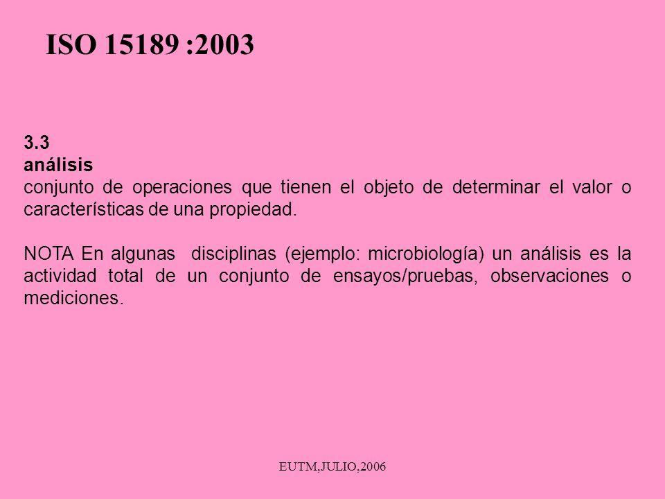 ISO 15189 :2003 3.3. análisis. conjunto de operaciones que tienen el objeto de determinar el valor o características de una propiedad.