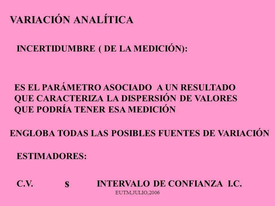 s VARIACIÓN ANALÍTICA INCERTIDUMBRE ( DE LA MEDICIÓN):