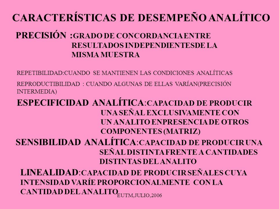 CARACTERÍSTICAS DE DESEMPEÑO ANALÍTICO