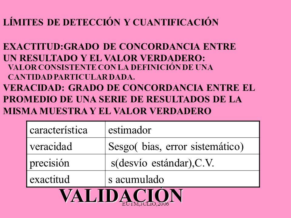 VALIDACIÓN característica estimador veracidad