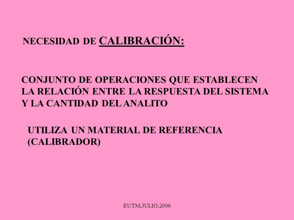 NECESIDAD DE CALIBRACIÓN: