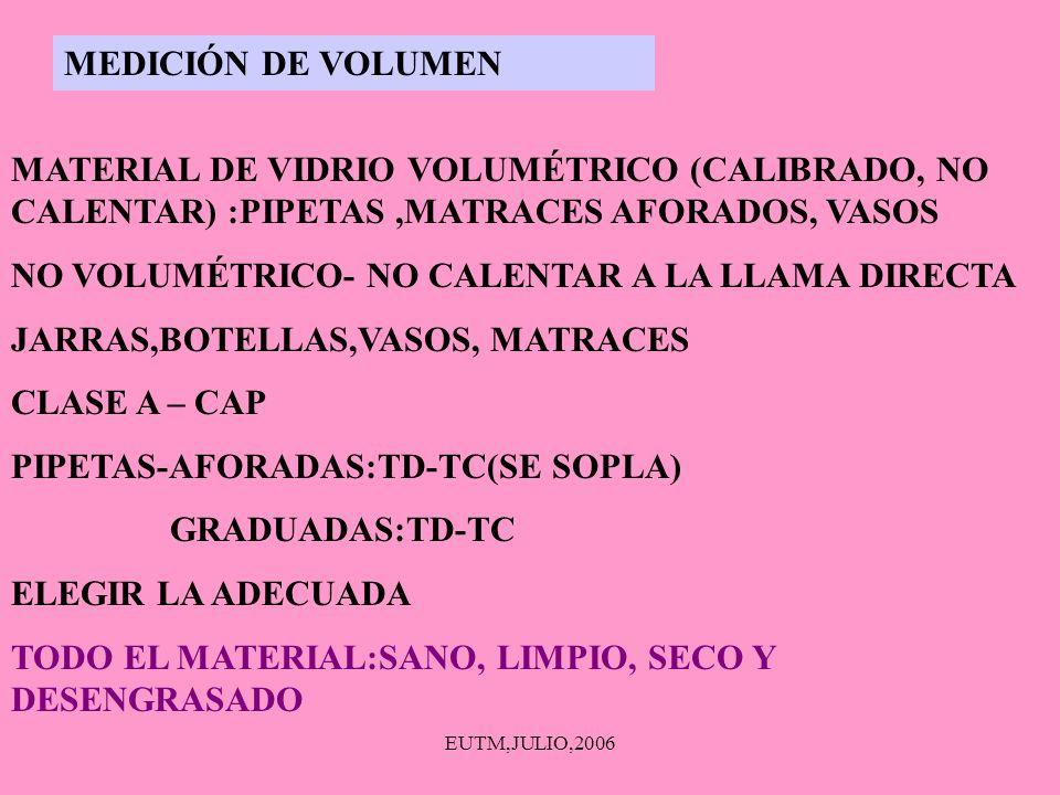 NO VOLUMÉTRICO- NO CALENTAR A LA LLAMA DIRECTA