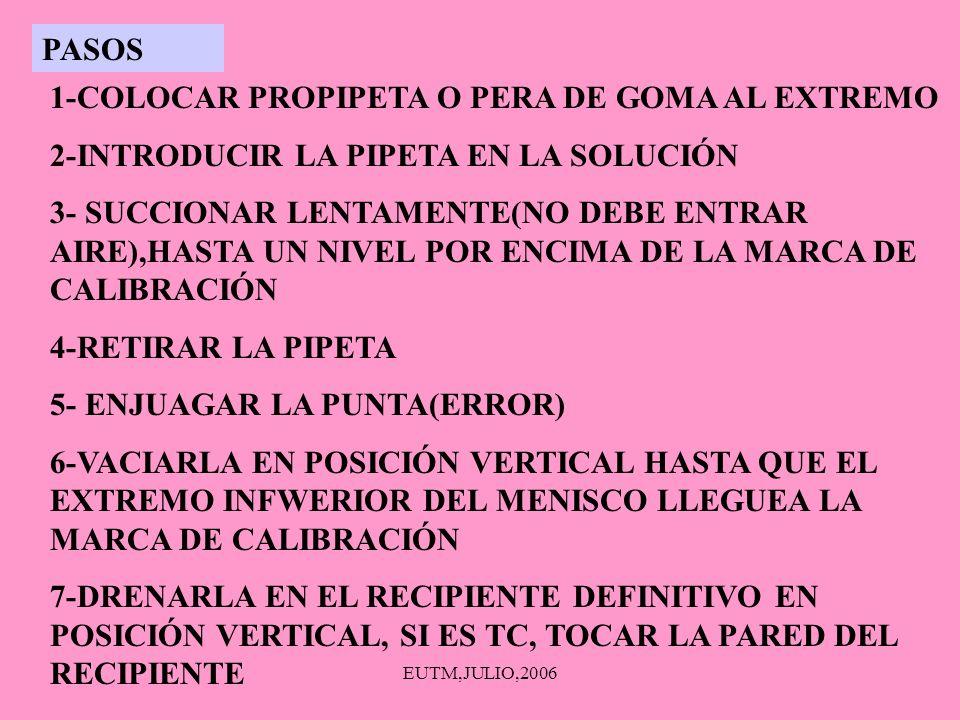 1-COLOCAR PROPIPETA O PERA DE GOMA AL EXTREMO