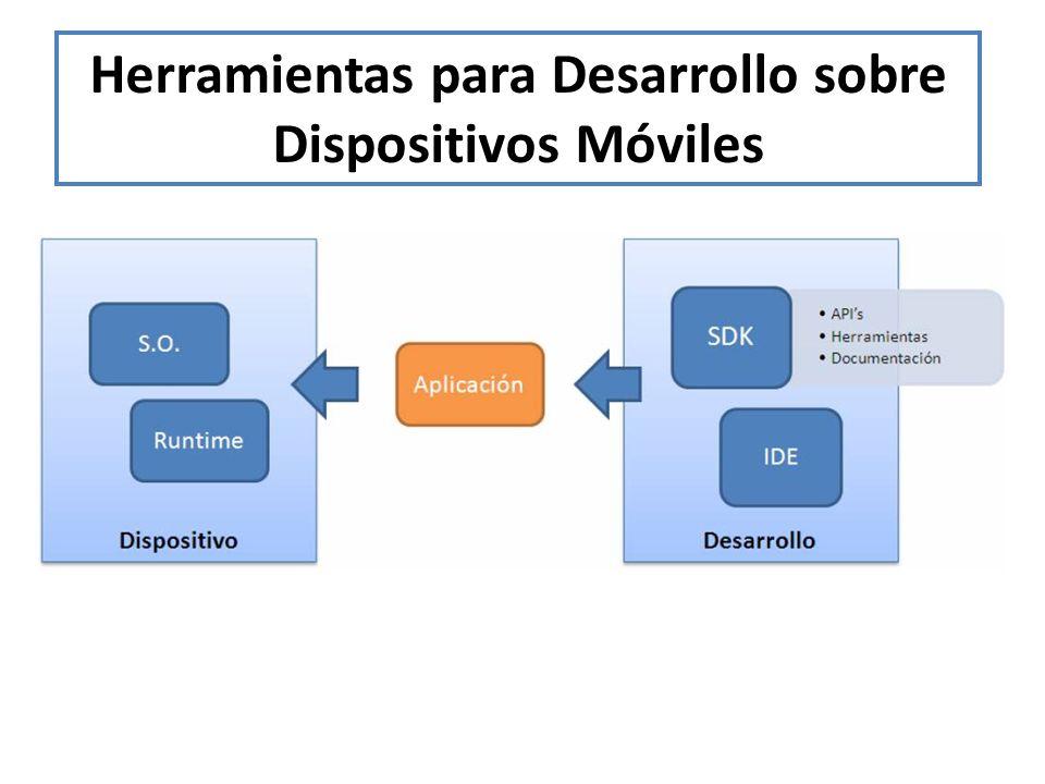 Herramientas para Desarrollo sobre Dispositivos Móviles