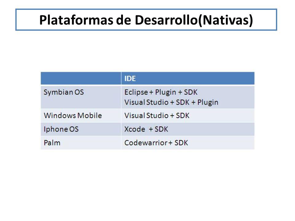 Plataformas de Desarrollo(Nativas)