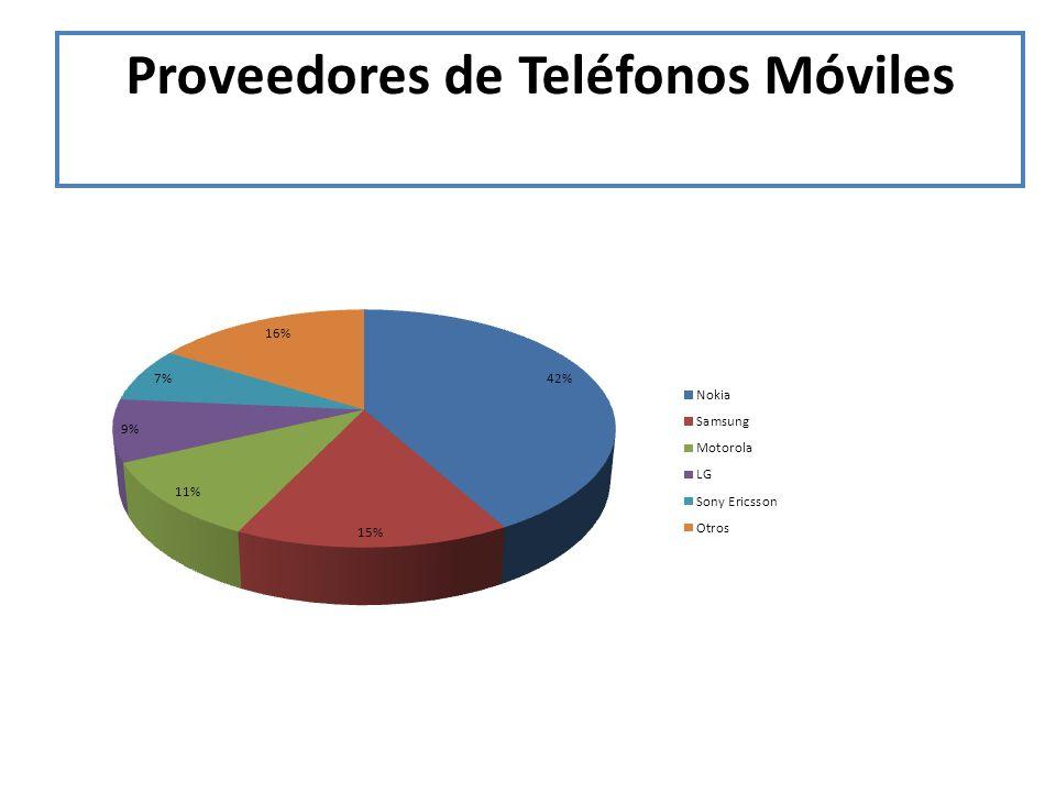 Proveedores de Teléfonos Móviles