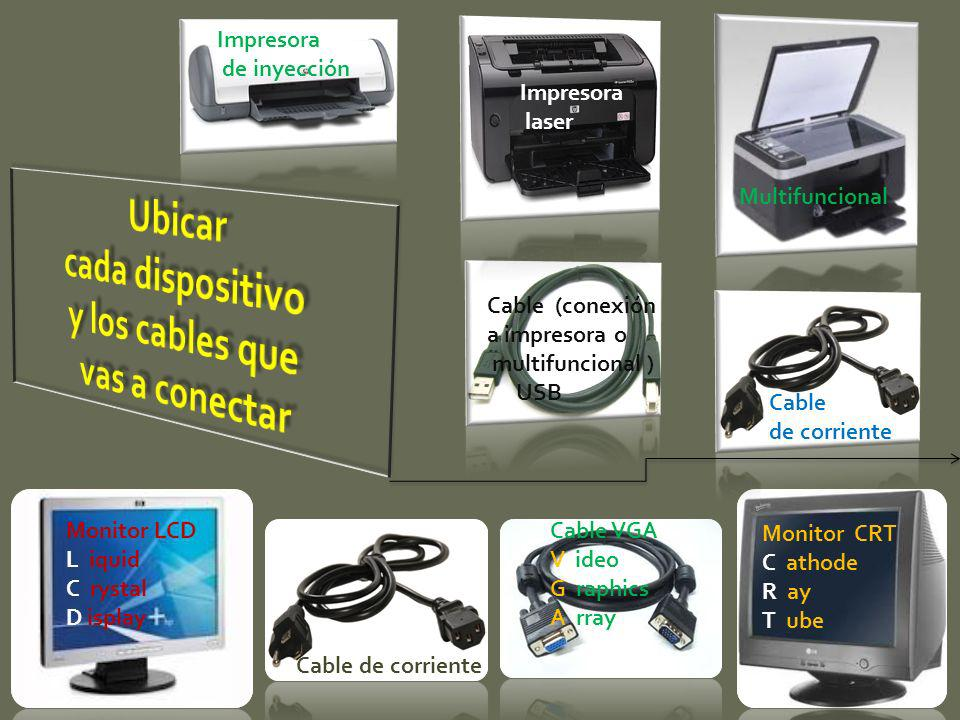 Ubicar cada dispositivo y los cables que vas a conectar